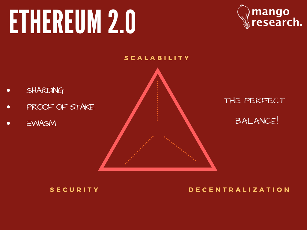 Ethereum Roadmap Update Ethereum 2.0 2019