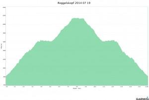 Roggelskopf 2014 07 19