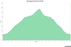 Mondspitze 2015 02 28 001