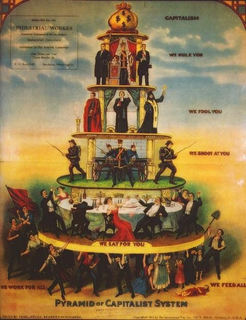 En vertikal kapitalismekritikk. Foto: Wikimedia Commons