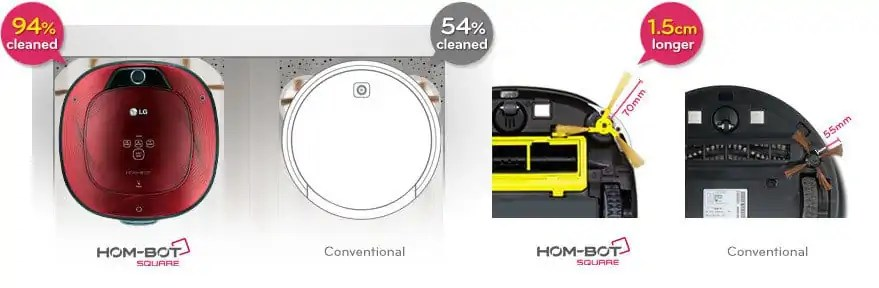 lg-vacuum-hombot3-corner_master
