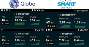 globe-vs-smart-internet-speed-test-ph