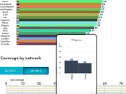 Coverage of 4G LTE internet broadband by Globe Telecom Smart Communication in the Philippines