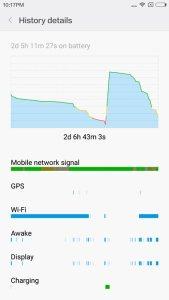 Xiaomi-Redmi-Note-3-Pro-battery-graph-screenshot-philippines