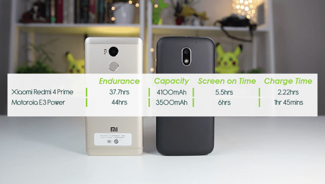 comparison-xiaomi-redmi-4-prime-vs-moto-e3-power-camera-comparison