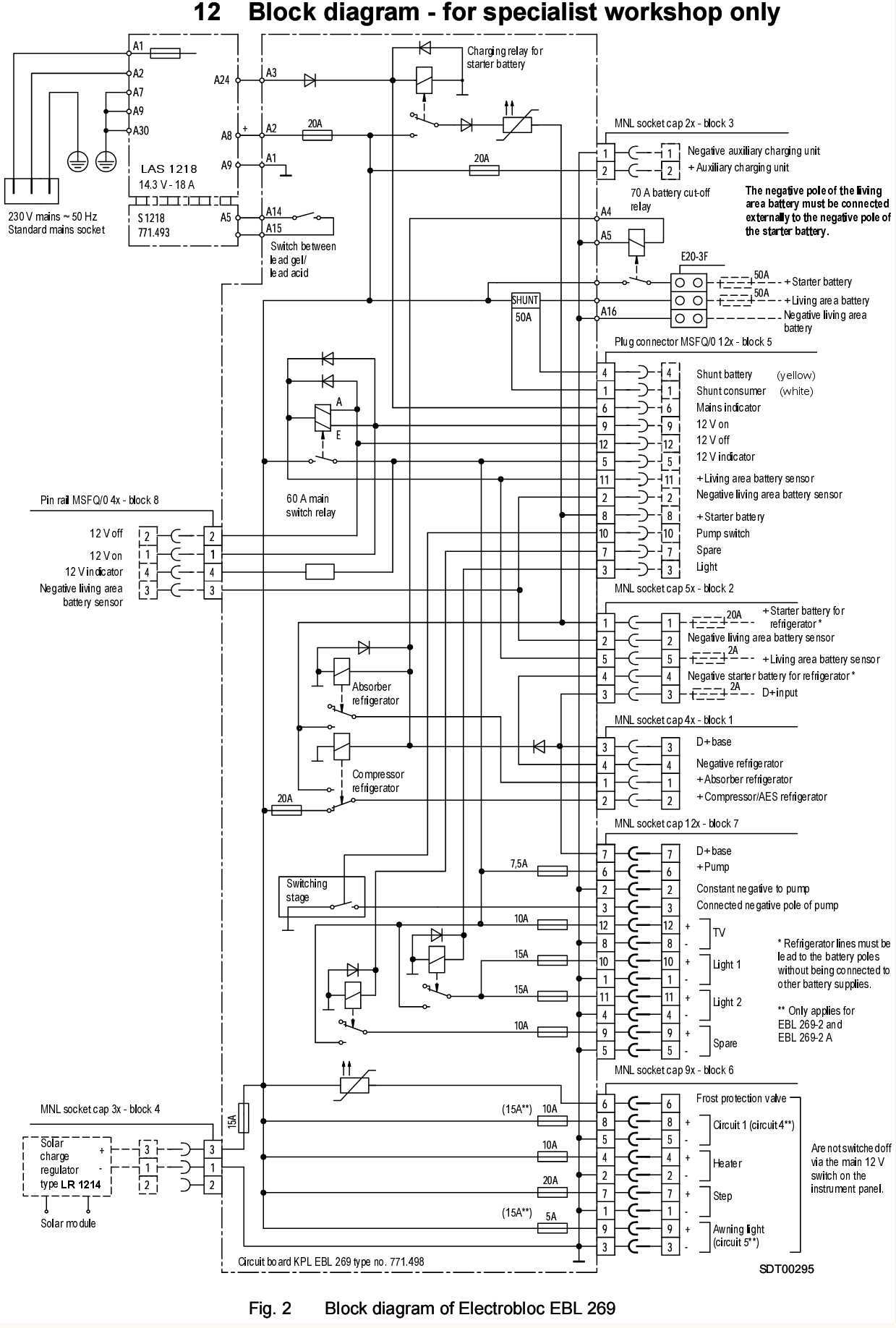 Sanwaog Multimeter Schematic Diagram