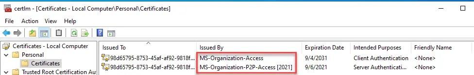 MS-Organization-Access MS-Organization-P2P-Access