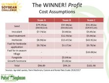 Cost assumptions for the USC economic analysis.