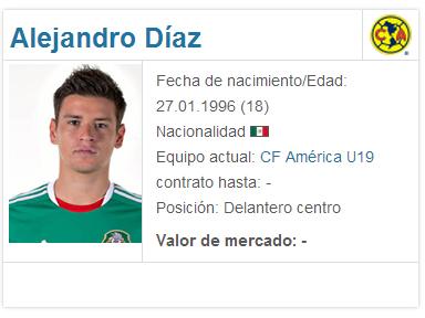 Foto: Transfermarkt.es (Actualizada por Futbolandia)