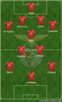 Benfica XI