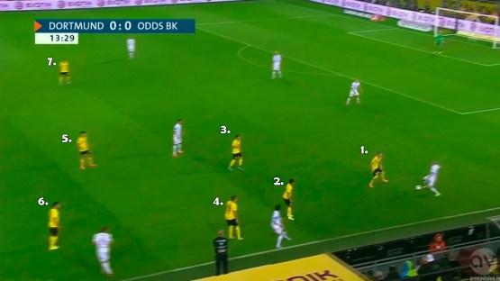 Foto: Arenavision Basculación del BVB para evitar el contragolpe.
