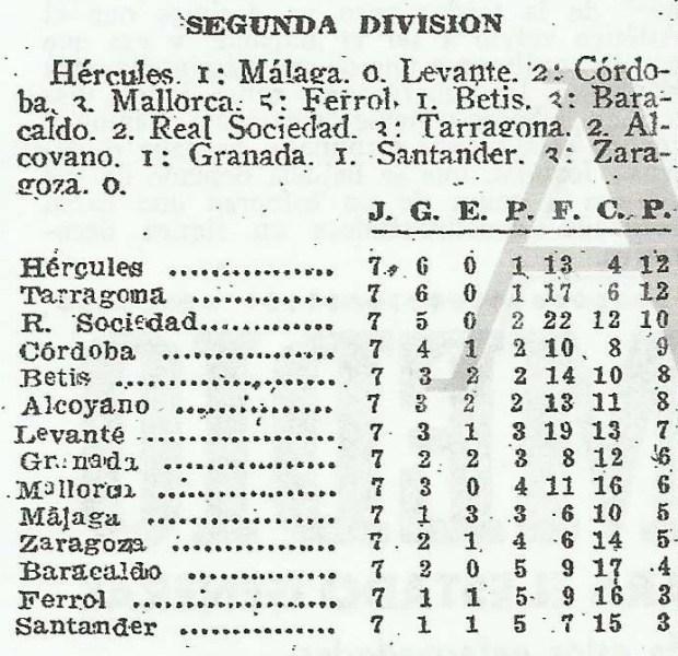 19461105abcse-resultadosclasificacion