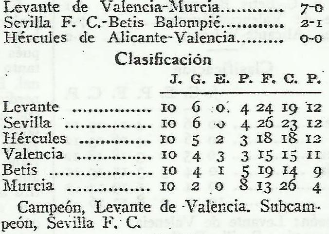 ABC-Sevilla/Madrid.-Extracto crónica Antonio Olmedo.