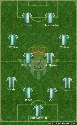 1264964_Real_Betis_B_SAD