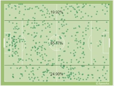 Banda derecha vs. Real Sociedad