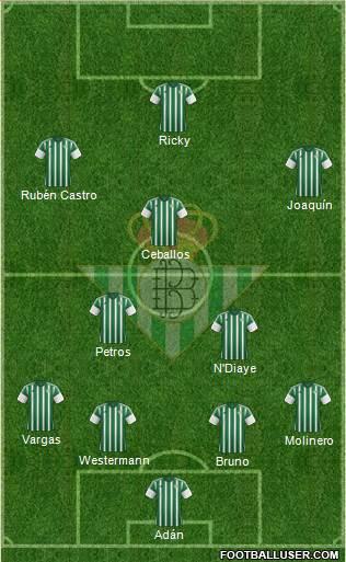 Imagina ser Pepe Mel: Real Betis-Sevilla FC