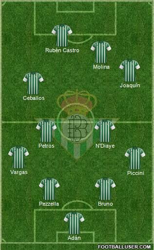 Imagina ser Pepe Mel: Getafe-Real Betis