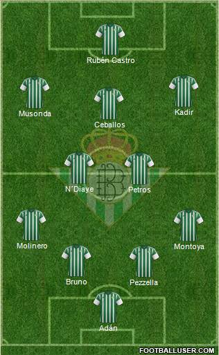1428406_Real_Betis_B_SAD