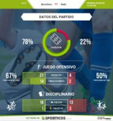 infographic_es_230703_match-facts_770