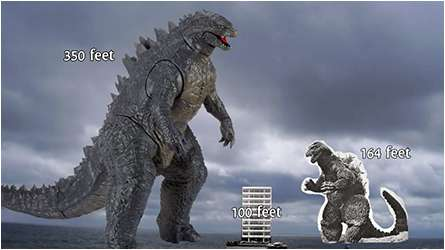 How tall is Godzilla?