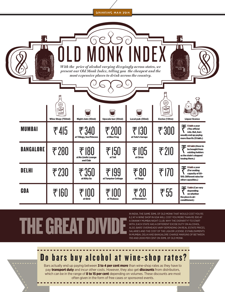 229-Old-Monk-Index-New