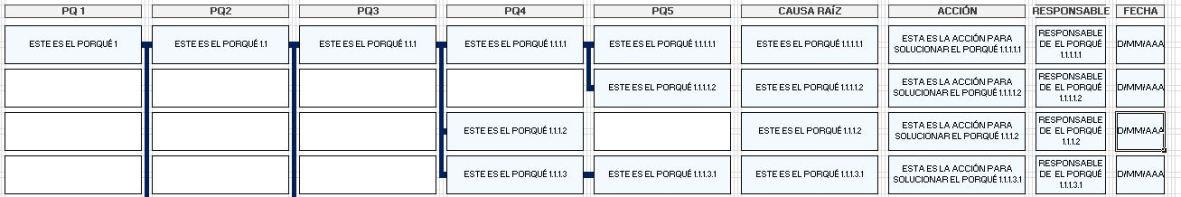 Detalle Plantilla 5PQ