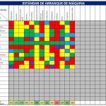 Matriz de estándares de arranque de máquina
