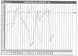 Ejemplo de gráfica 3