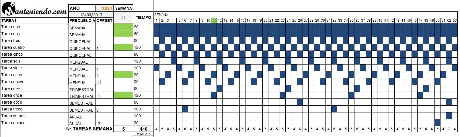 Planificador rápido de tareas en Excel - Manteniendo.com