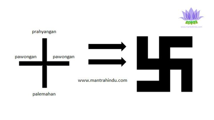 mantra hindu tapak dara to swastika