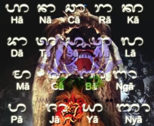 Aksara Bali Atau Anacaraka dalam Kandapat- Mantra Hindu