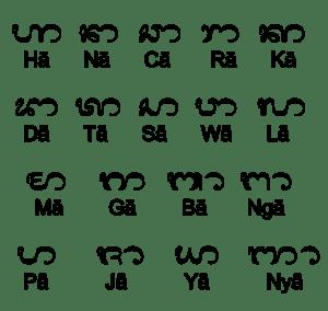 anacaraka mantra hindu