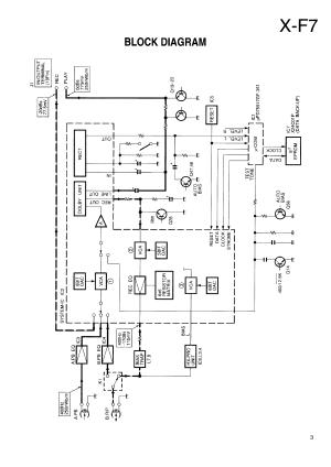 Service Manual for KENWOOD UD753  Download