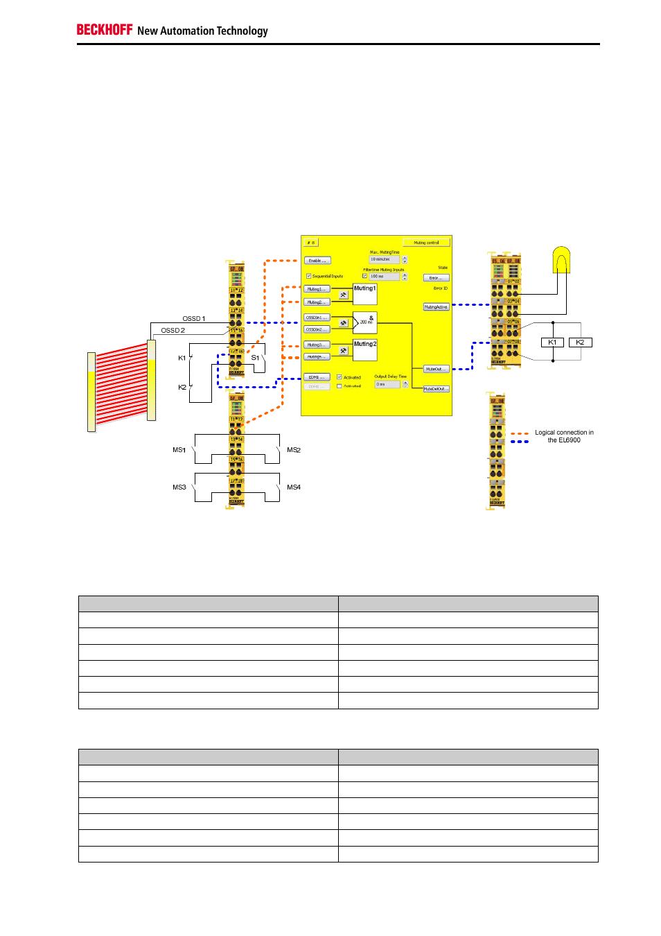 beckhoff twinsafe user manual
