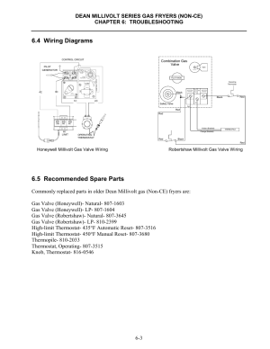 4 wiring diagrams, 5 remended spare parts, Honeywell