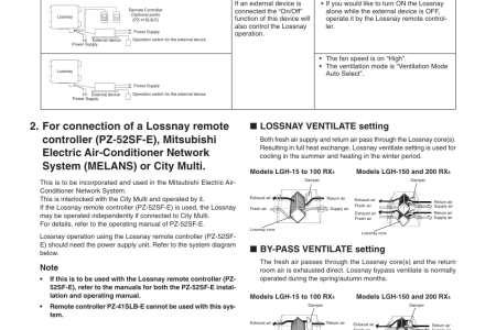 Mitsubishi Electric Air Conditioning Remote Control Symbols