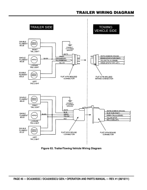 Trailer wiring diagram | Multiquip Whisperwatt Series 60HZ