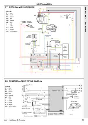 29 icos, Installation, 38 functional flow wiring diagram