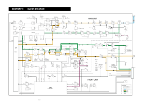 Block diagram, Front unit main unit, If ic | I ICF51