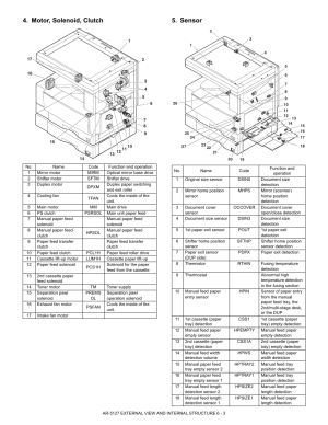 Motor, solenoid, clutch 5 sensor | Sharp Digital Laser