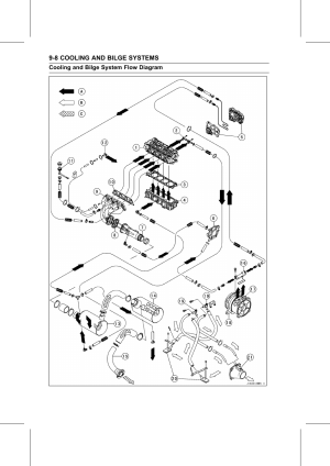 Cooling and bilge system flow diagram | Kawasaki STX15F User Manual | Page 254  438