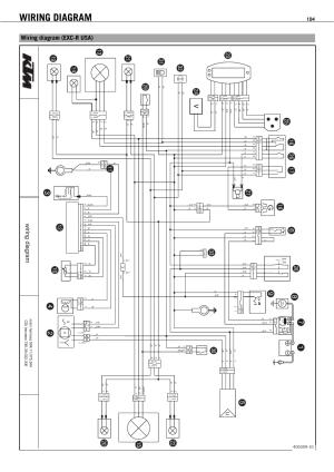 Mar g ai d g ni ri w, Wiring diagram (excr b usa) | KTM 450 EXCR EU User Manual | Page 106  125
