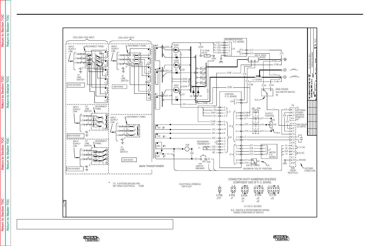 Electrical Diagrams Wiring Diagram For Code