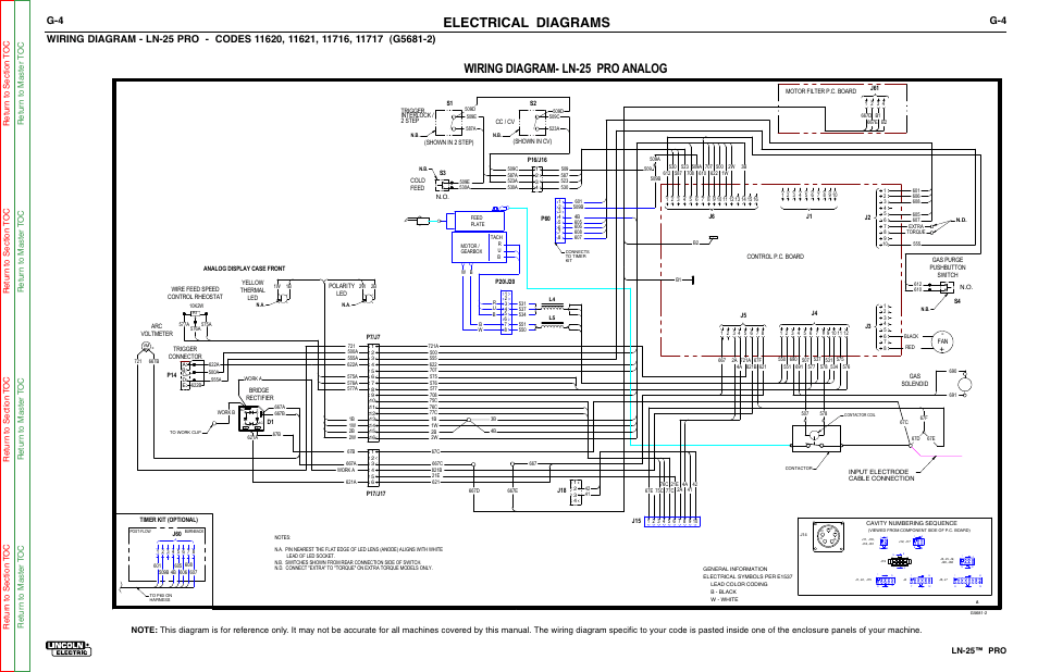 Electrical Diagrams Wiring Diagram Ln 25 Proog Ln