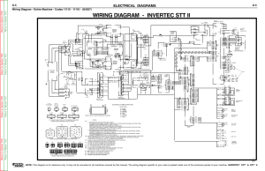 Wiring diagram  invertec stt ii, Electrical diagrams