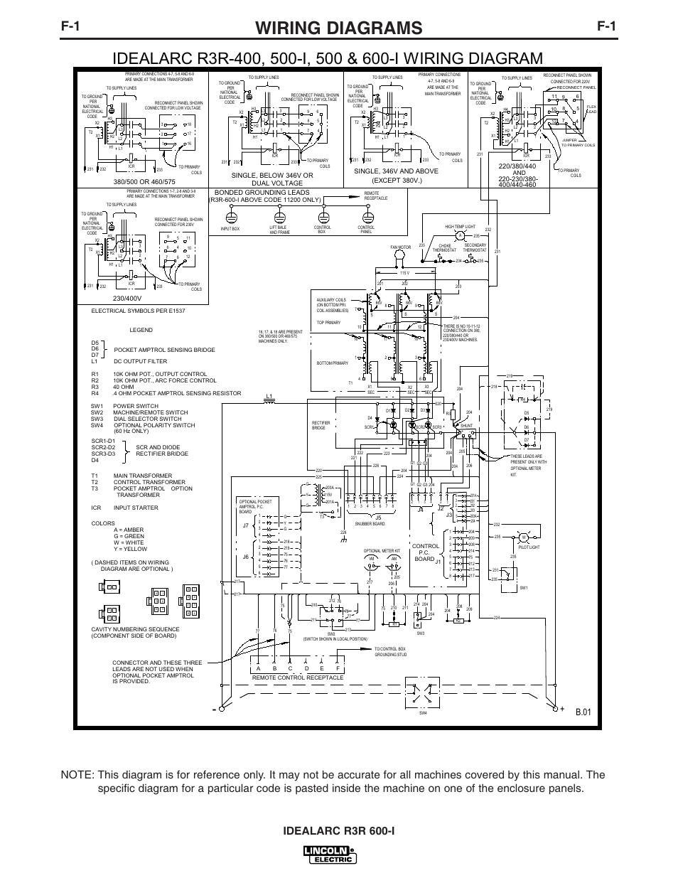 Lincoln Ac 225 Welder Wiring Diagram Manual Old