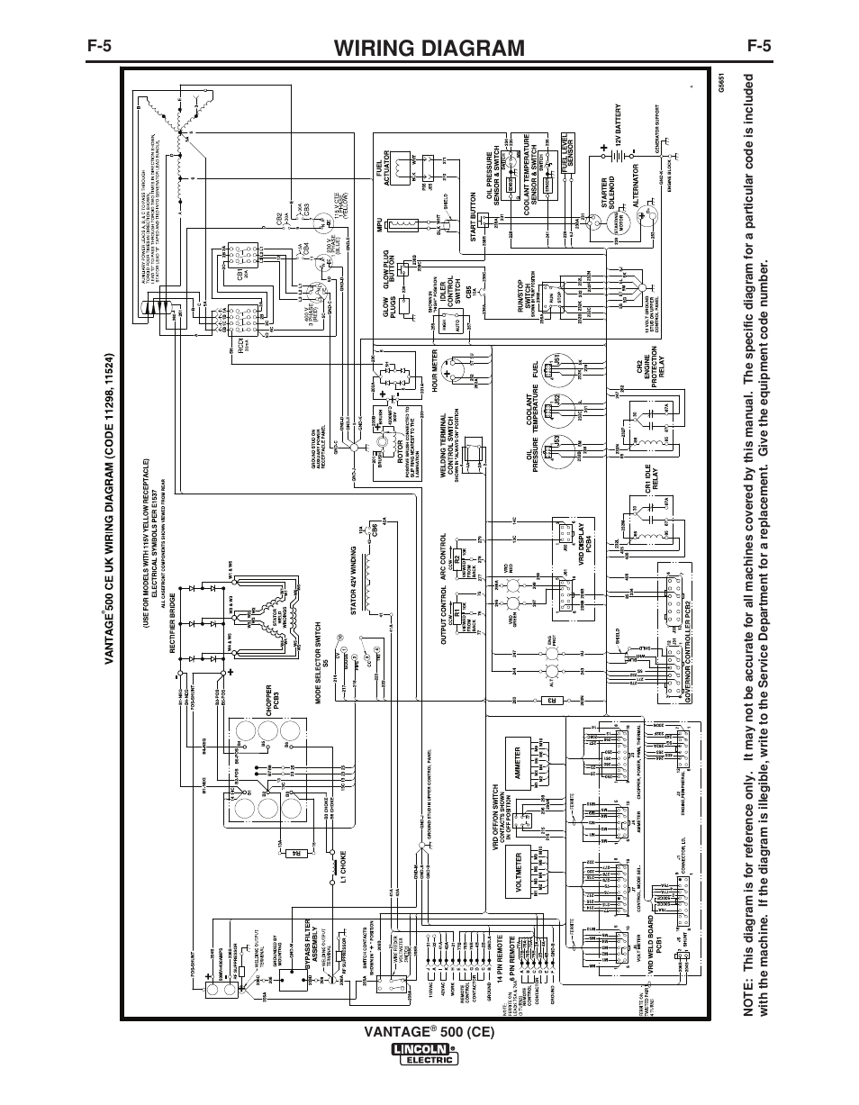 Lincoln vantage 300 wiring diagram wiring diagram lincoln electric vantage 500 ce im894 b page43 lincoln