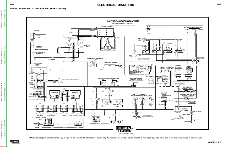 lincoln electric vantage 400 page154?resize\=665%2C431 lincoln sae 400 wiring diagram wiring diagram simonand lincoln wiring diagrams at highcare.asia