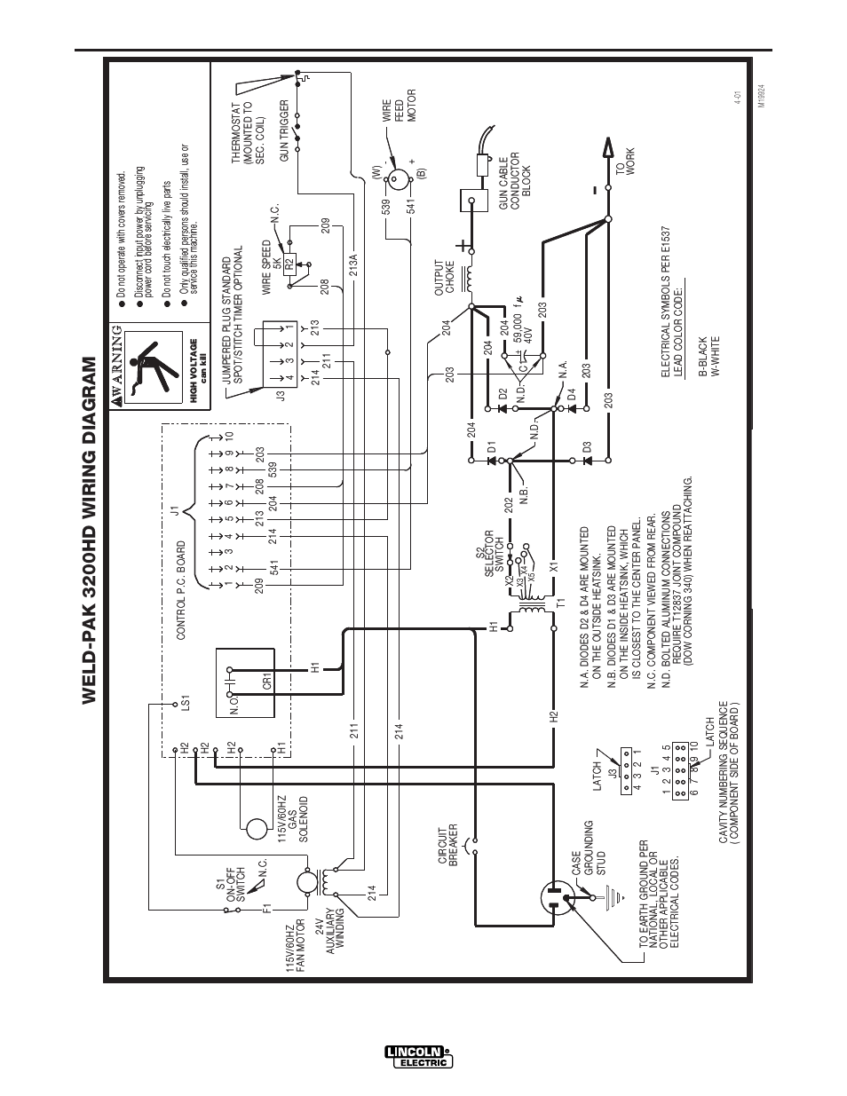 lincoln electric weld pak 3200hd page43?resize\\\\\\\\\\\\\\\\\\\\\=665%2C861 wiring diagram for millermatic gandul 45 77 79 119  at panicattacktreatment.co