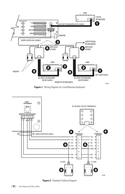 Pelco Ptz Camera Wiring Diagram Building A Rs485 Diagrams Data Base Cm9760 Kbd